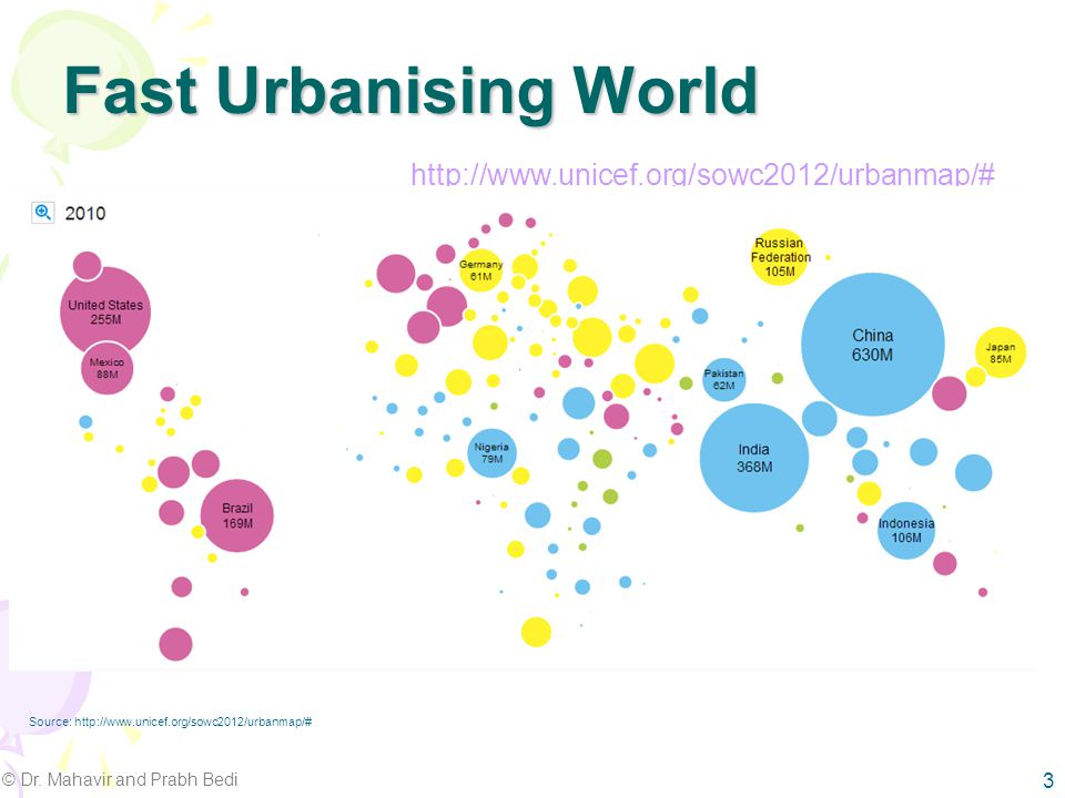 2 Outline Urbanisation trends in India and World Rapid urbanisation – causes and future Urban planning trends Policy, initiatives for improvement of u