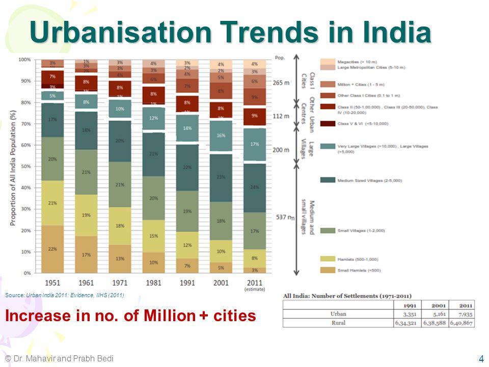 Fast Urbanising World Source: http://www.unicef.org/sowc2012/urbanmap/# 3 http://www.unicef.org/sowc2012/urbanmap/# © Dr.