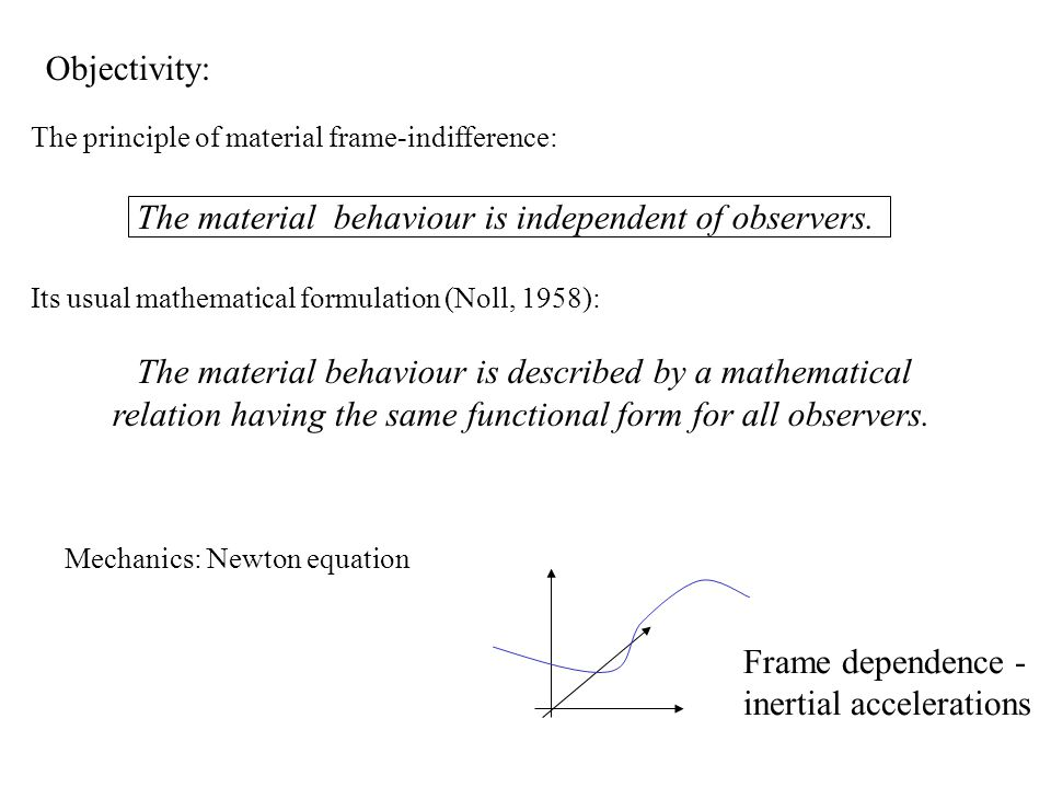 space-time derivative field quantity X and x are inverses: