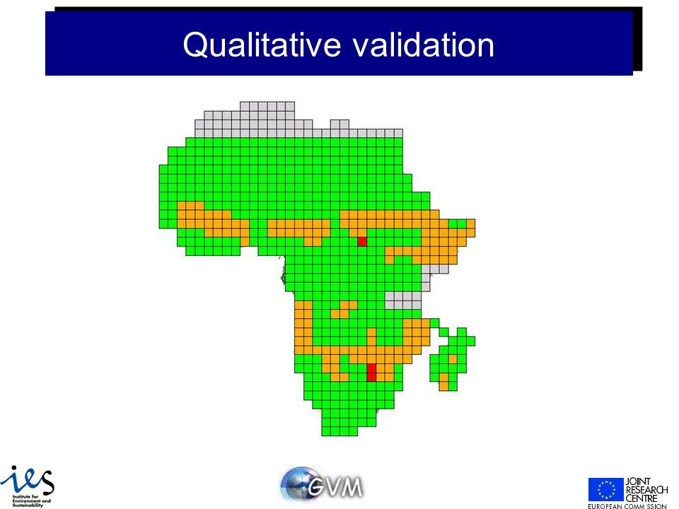 Qualitative validation
