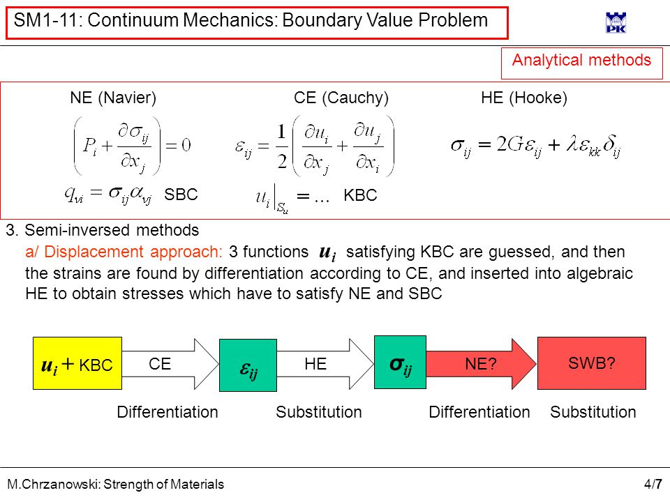 4/74/7 M.Chrzanowski: Strength of Materials SM1-11: Continuum Mechanics: Boundary Value Problem 2.