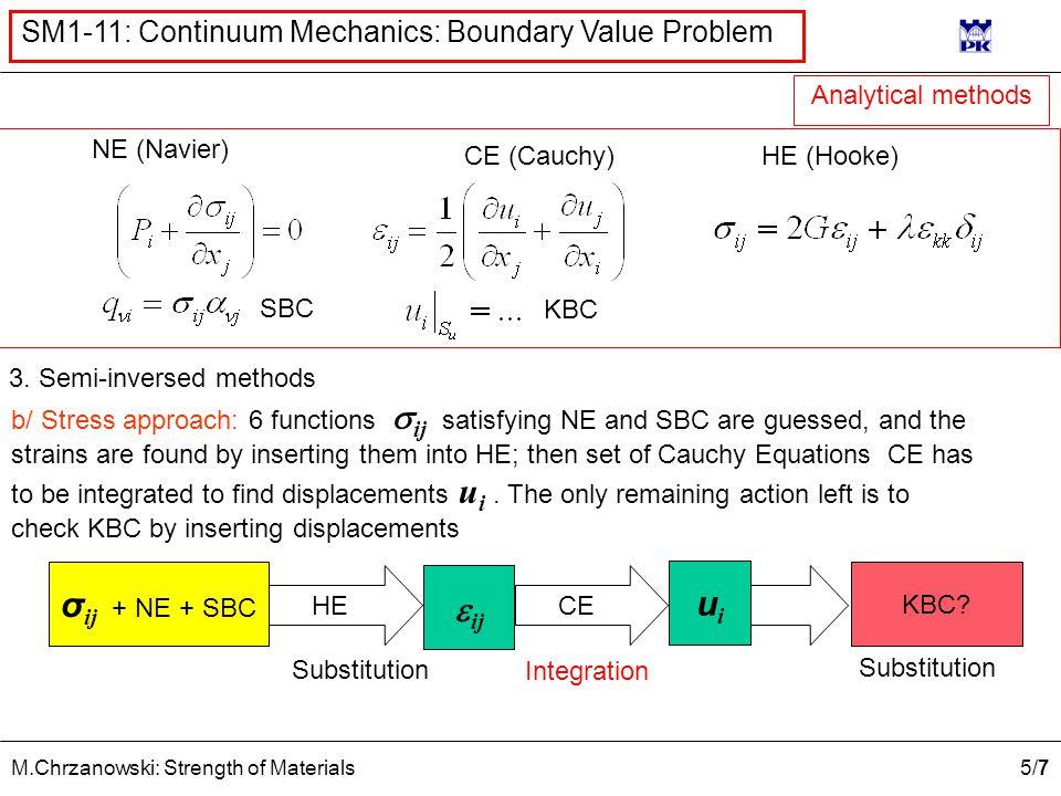 5/75/7 M.Chrzanowski: Strength of Materials SM1-11: Continuum Mechanics: Boundary Value Problem σ ij + NE + SBC  ij uiui KBC? Substitution Integratio