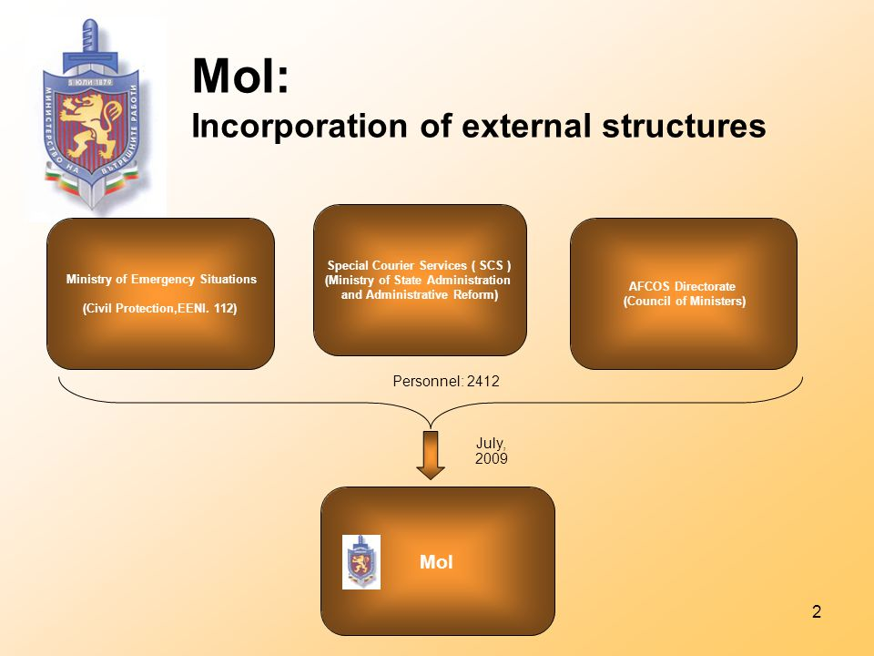 2 MoI: Incorporation of external structures Ministry of Emergency Situations (Civil Protection,EENl.
