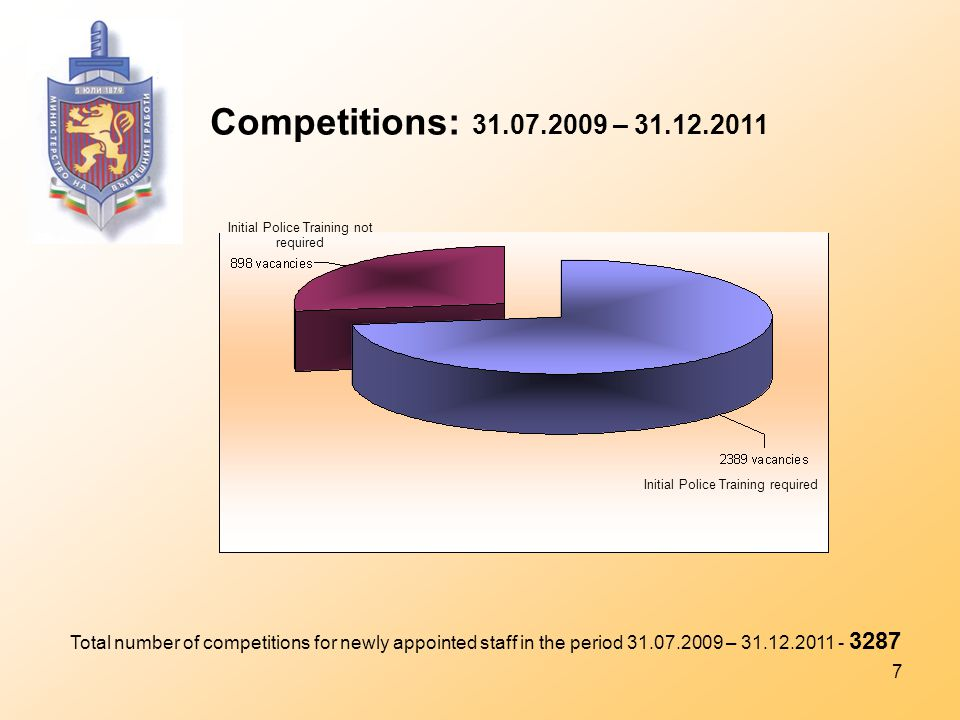 8 Training in the MoI: 31.07.2009 – 31.12.2011 Type of CourseTotal: Number of coursesNumber of staff Initial Professional Training442 514 Improvement of the professional qualification, promotion in rank 1263 439 Training of staff, end users of SIS27 600 Trainings funded under the Schengen facility1 480 Foreign language training under Schengen 2300 Trainings at the International Law Enforcement Academy of FBI /ILEA/ 447 Other trainings for the improvement of the professional capacity of the staff 7 270