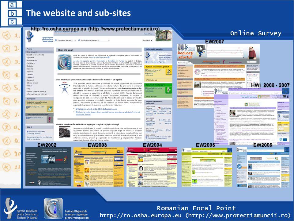http://ro.osha.europa.eu (http://www.protectiamuncii.ro) Online Survey The website and sub-sites http://ro.osha.europa.eu (http://www.protectiamuncii.ro) EW2002EW2003EW2004EW2005EW2006 EW2007 HWI 2006 - 2007