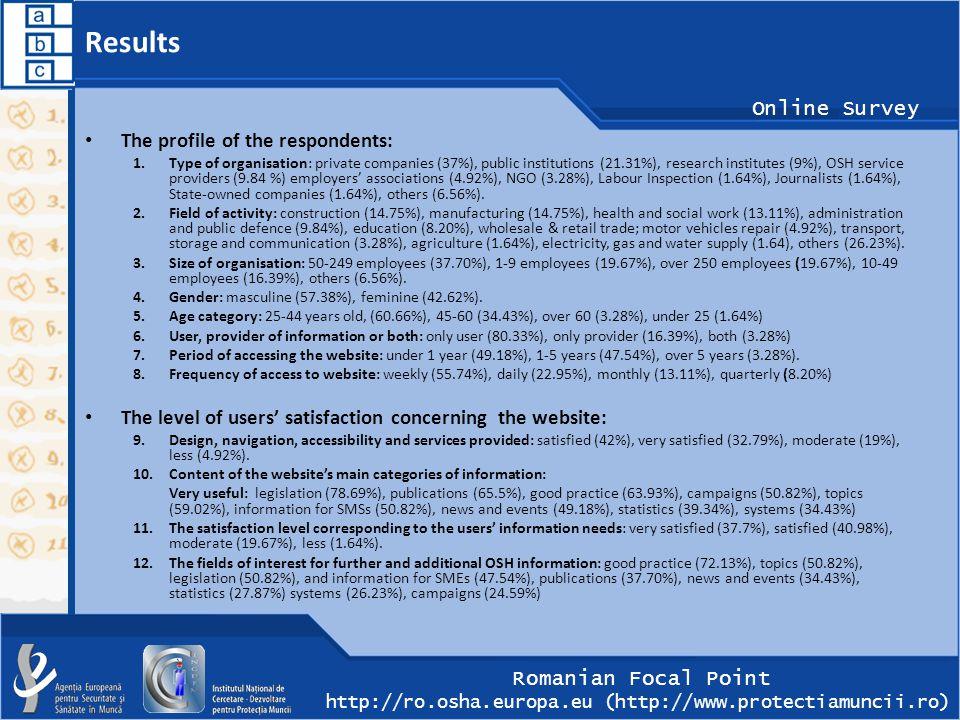 Romanian Focal Point http://ro.osha.europa.eu (http://www.protectiamuncii.ro) Online Survey Results The profile of the respondents: 1.Type of organisa