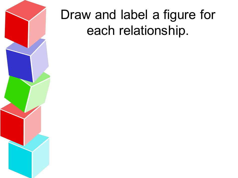 Draw and label a figure for each relationship.