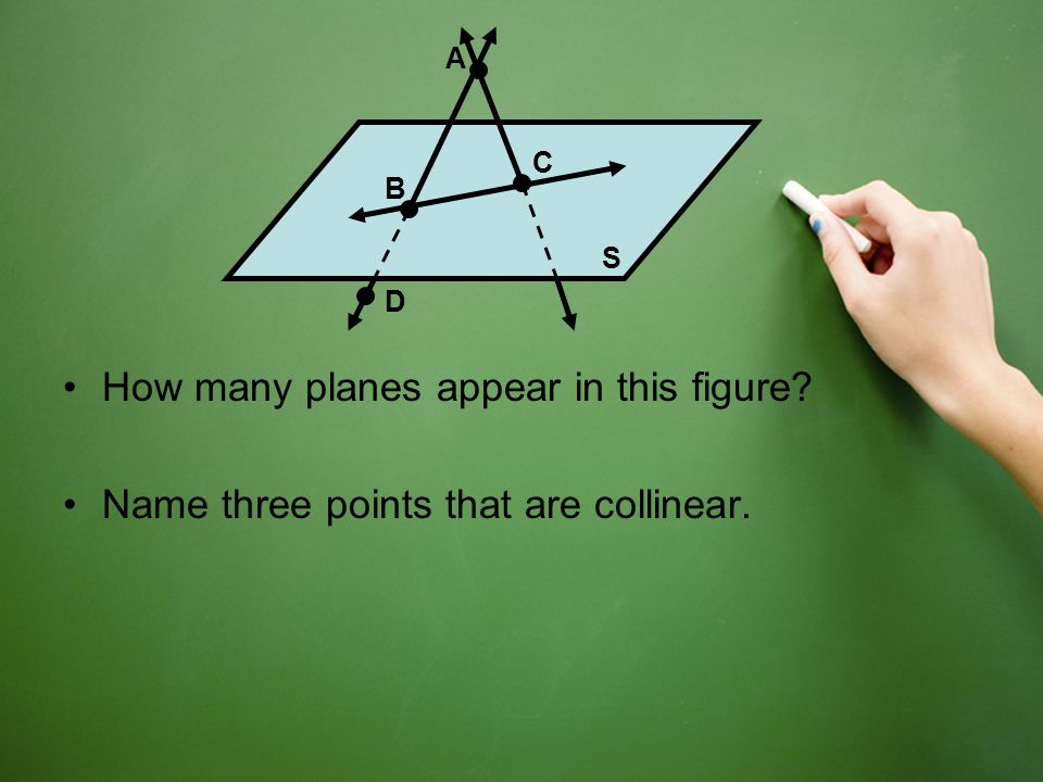 Name three points that are collinear. D C B A S