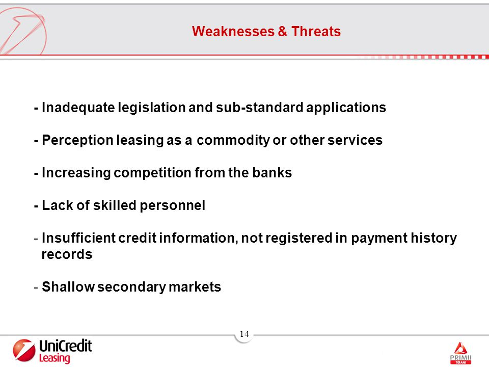 14 Weaknesses & Threats - Inadequate legislation and sub-standard applications - Perception leasing as a commodity or other services - Increasing competition from the banks - Lack of skilled personnel - Insufficient credit information, not registered in payment history records - Shallow secondary markets