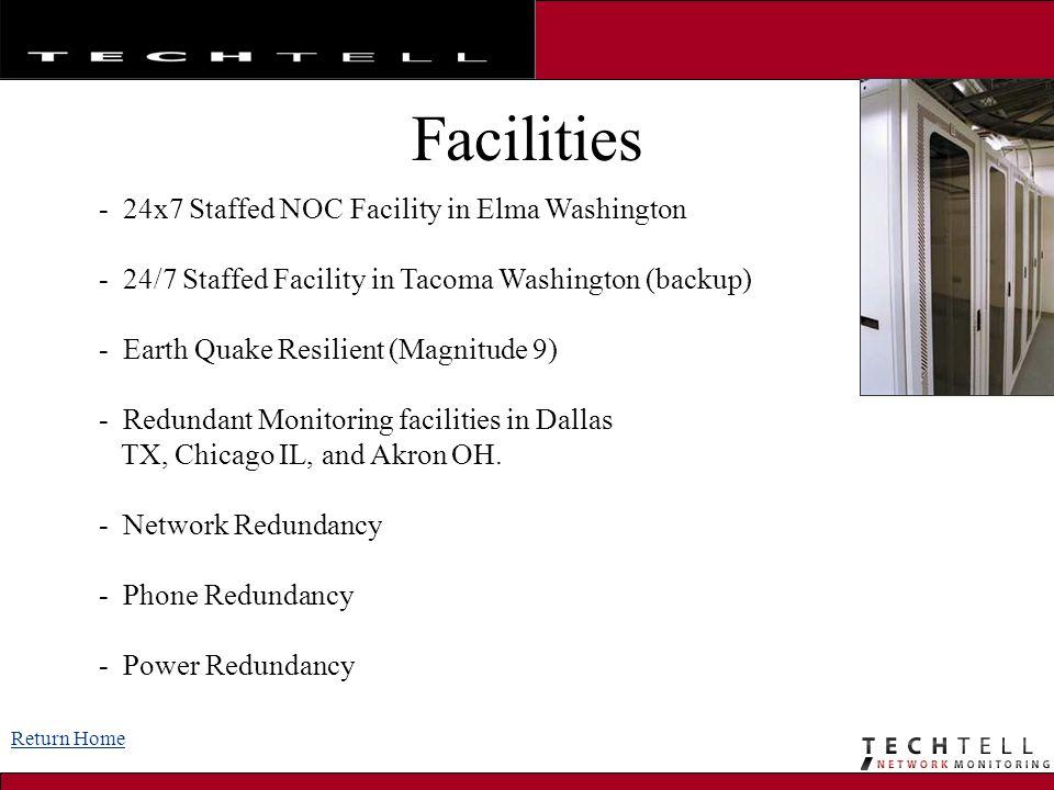 Facilities Return Home - 24x7 Staffed NOC Facility in Elma Washington - 24/7 Staffed Facility in Tacoma Washington (backup) - Earth Quake Resilient (M