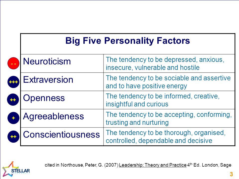 44 Intelligence Self-confidence Determination Integrity Sociability Major Leadership Traits Northouse, Peter, G.