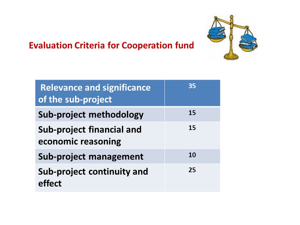Evaluation Criteria for Cooperation fund Relevance and significance of the sub-project 35 Sub-project methodology 15 Sub-project financial and economi