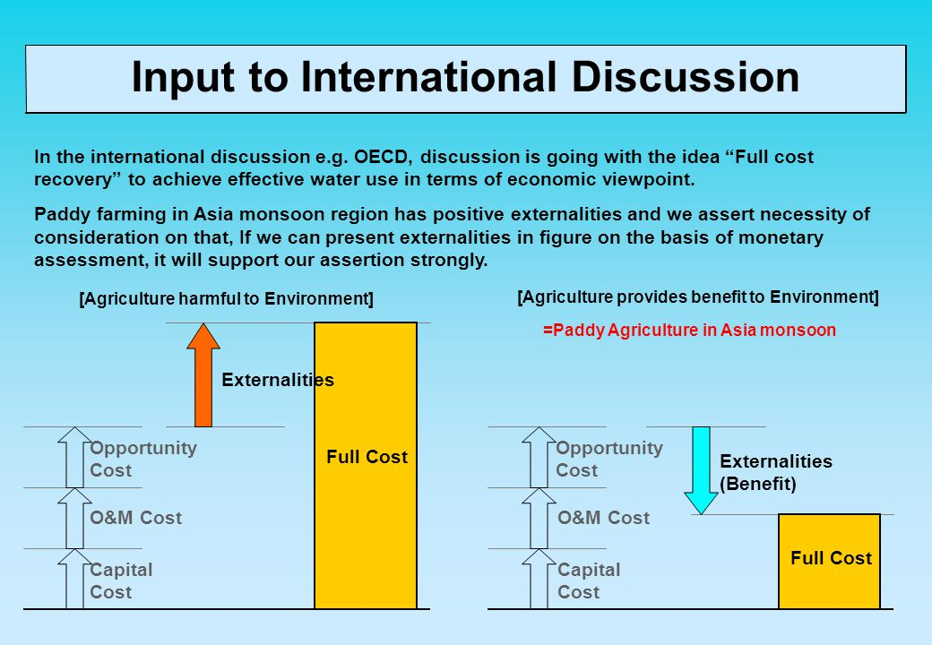 """Input to International Discussion In the international discussion e.g. OECD, discussion is going with the idea """"Full cost recovery"""" to achieve effecti"""