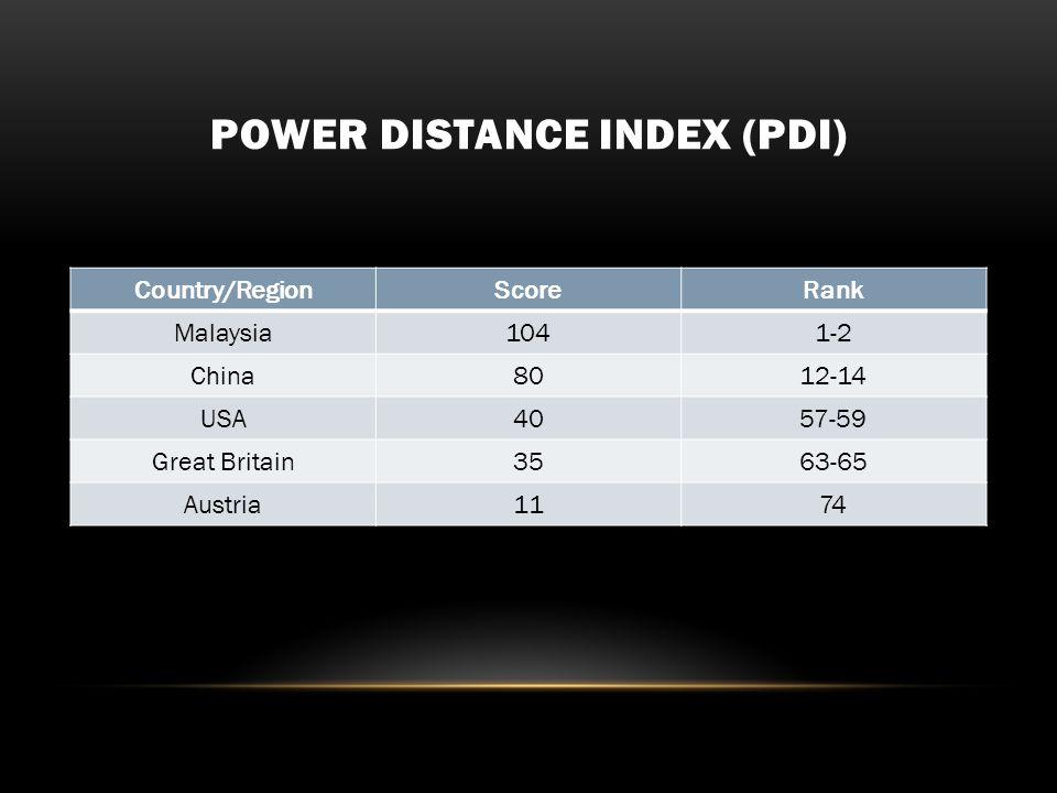 POWER DISTANCE INDEX (PDI) Country/RegionScoreRank Malaysia1041-2 China8012-14 USA4057-59 Great Britain3563-65 Austria1174