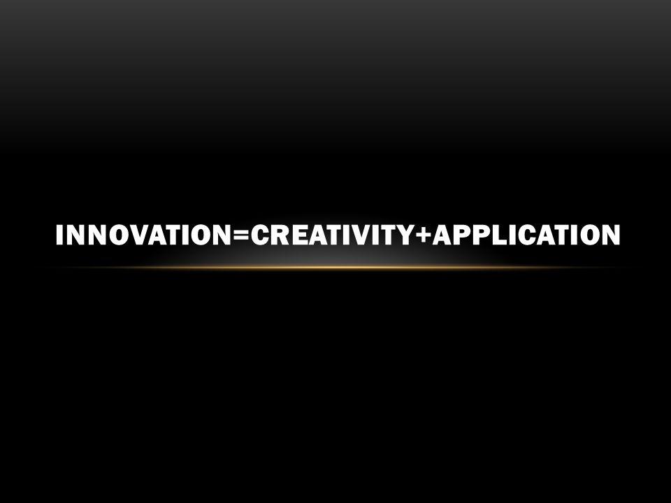 INNOVATION=CREATIVITY+APPLICATION