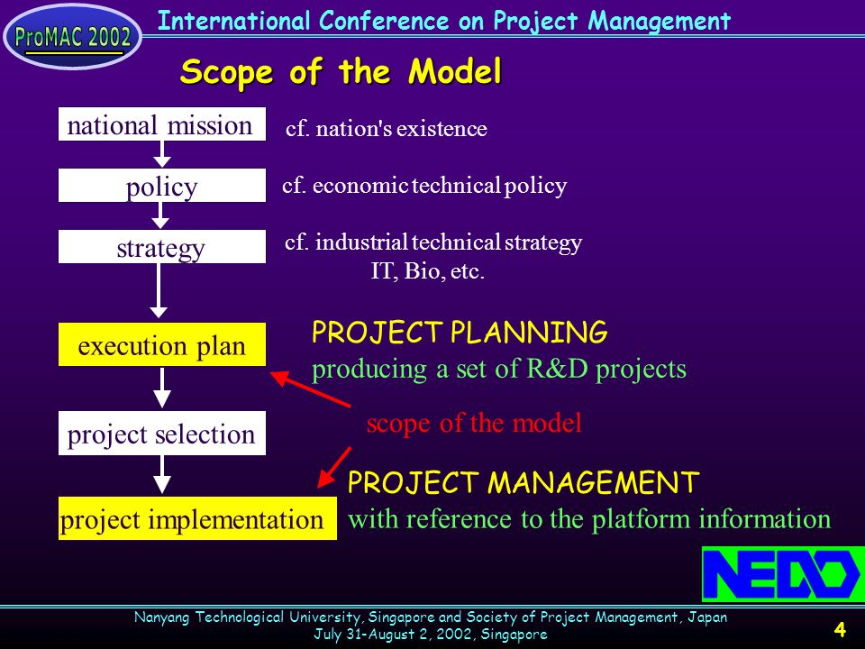 International Conference on Project Management Nanyang Technological University, Singapore and Society of Project Management, Japan July 31-August 2, 2002, Singapore 35 How to use the Platform All project participants such as planner, manager, researcher and evaluator should understand policy objective, project goal, execution plan, available resource, schedule, historical change of plan, etc.