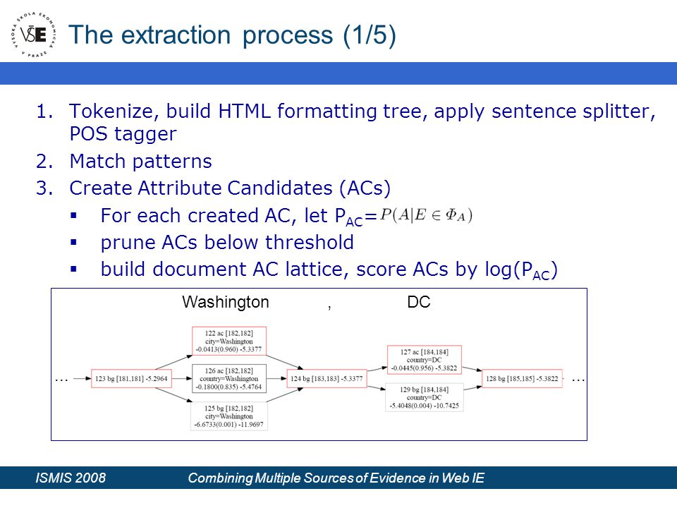 ISMIS 2008 Combining Multiple Sources of Evidence in Web IE The extraction process (1/5) 1.Tokenize, build HTML formatting tree, apply sentence splitter, POS tagger 2.Match patterns 3.Create Attribute Candidates (ACs)  For each created AC, let P AC =  prune ACs below threshold  build document AC lattice, score ACs by log(P AC ) Washington, DC...