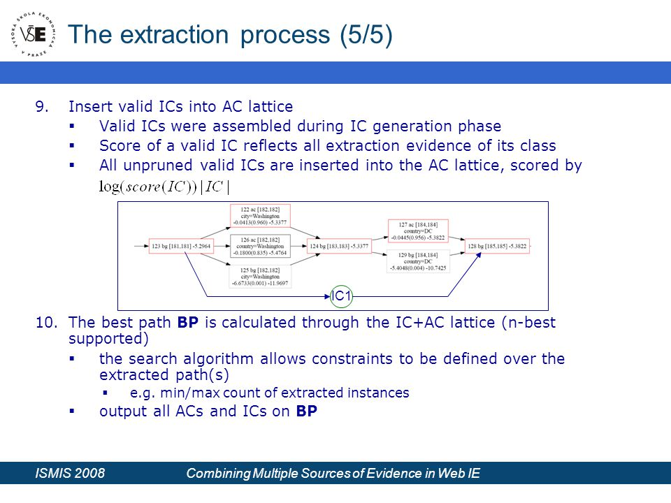 ISMIS 2008 Combining Multiple Sources of Evidence in Web IE The extraction process (5/5) 9.Insert valid ICs into AC lattice  Valid ICs were assembled during IC generation phase  Score of a valid IC reflects all extraction evidence of its class  All unpruned valid ICs are inserted into the AC lattice, scored by 10.The best path BP is calculated through the IC+AC lattice (n-best supported)  the search algorithm allows constraints to be defined over the extracted path(s)  e.g.