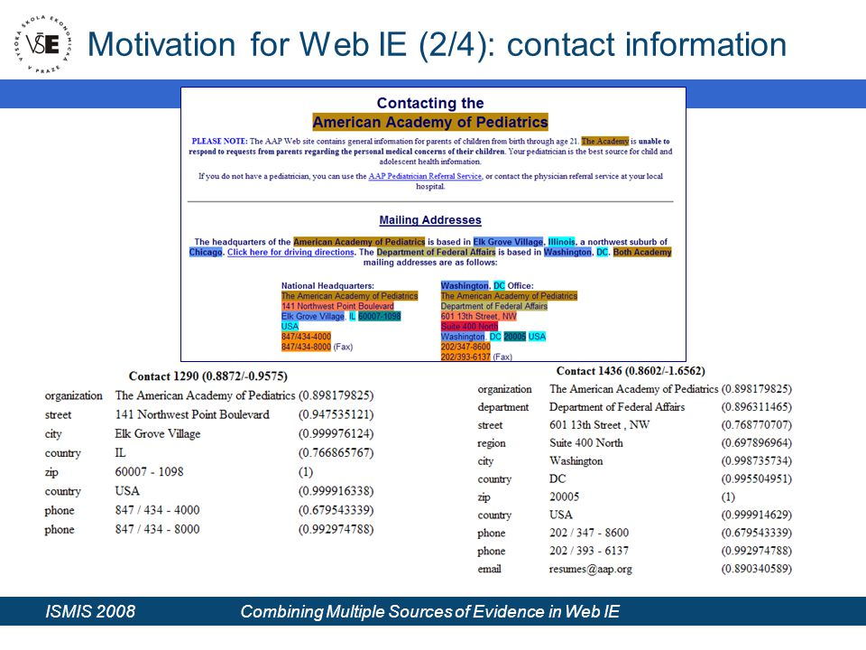 ISMIS 2008 Combining Multiple Sources of Evidence in Web IE Motivation for Web IE (2/4): contact information