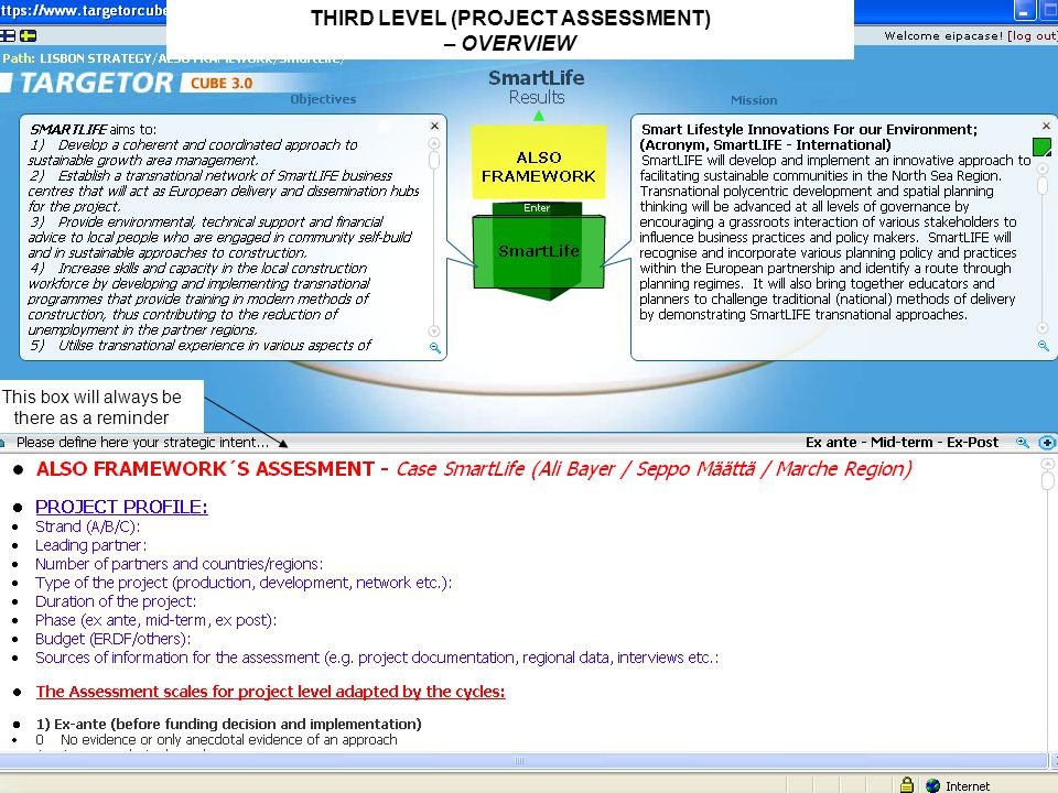 Ida Prosperi ALSO Project Manager Szeged, 16-17 April 2007 60 SECOND LEVEL (ALSO FRAMEWORK) – OVERVIEW This box will always be there as a reminder