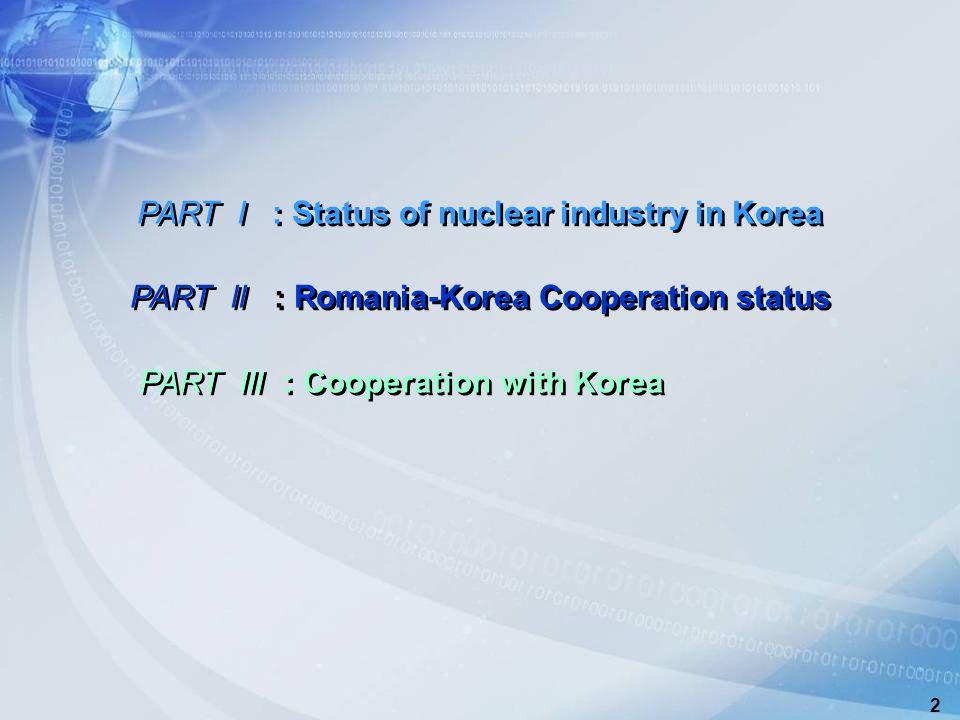 2 PART I : Status of nuclear industry in Korea PART II : Romania-Korea Cooperation status PART III : Cooperation with Korea PART I : Status of nuclear industry in Korea PART II : Romania-Korea Cooperation status PART III : Cooperation with Korea