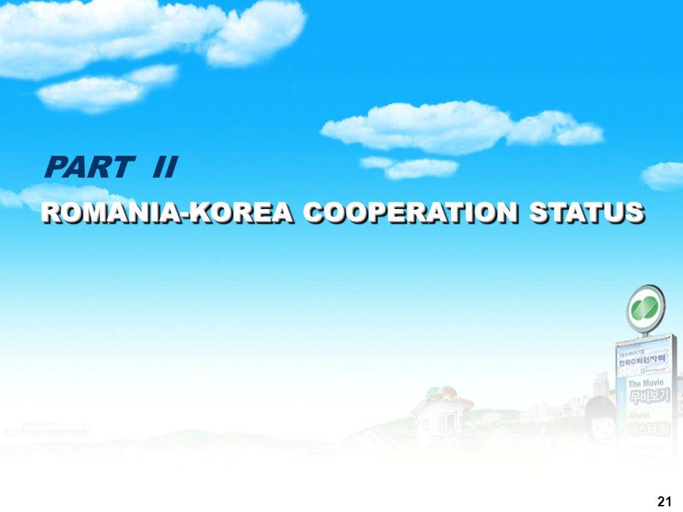 21 ROMANIA-KOREA COOPERATION STATUS PART II