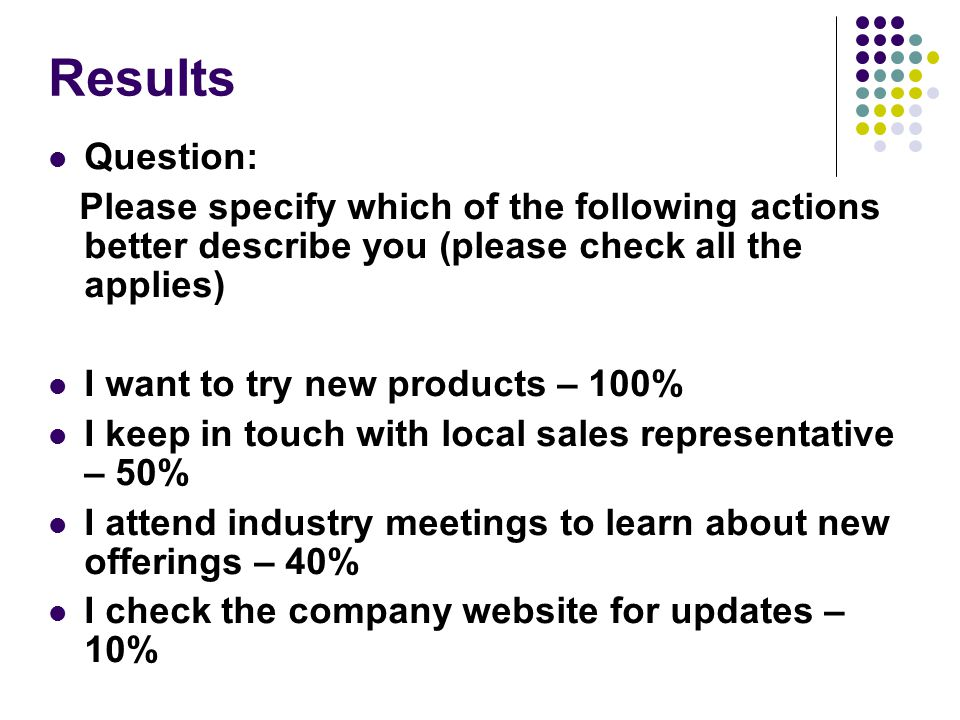 Results Question: Please specify which of the following actions better describe you (please check all the applies)‏ I want to try new products – 100% I keep in touch with local sales representative – 50% I attend industry meetings to learn about new offerings – 40% I check the company website for updates – 10%