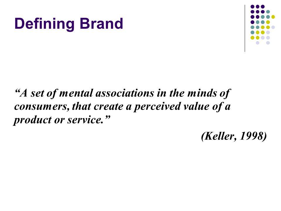Attributes of Brand Loyalty: Satisfaction Product Superiority Longevity Brand Ambassadorship Social Community