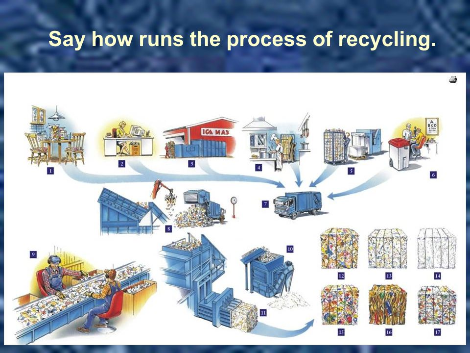 Say how runs the process of recycling.