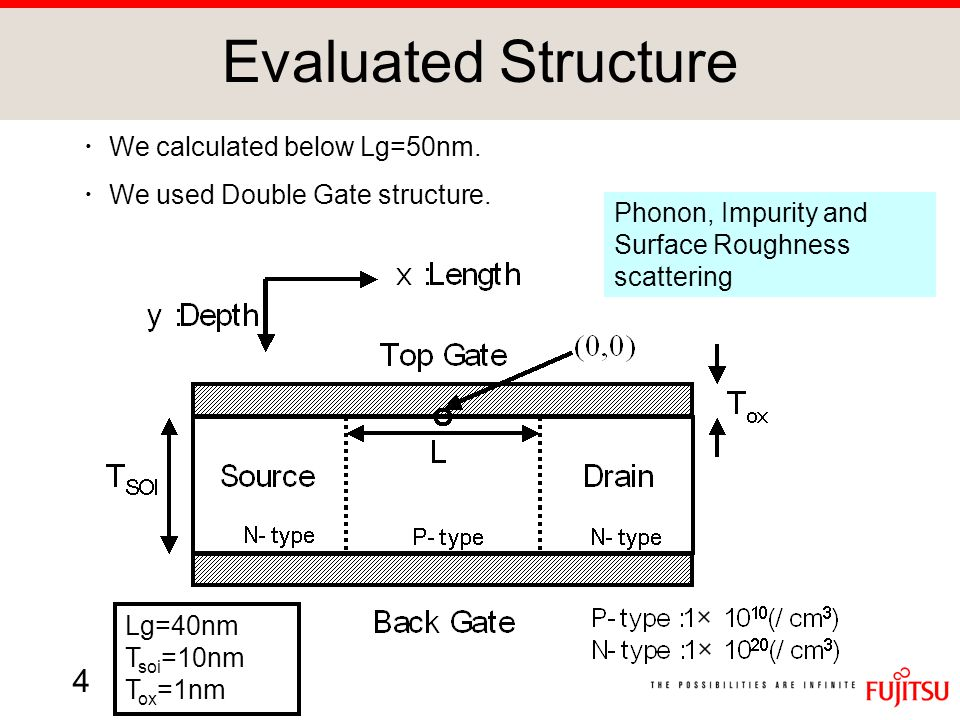 4 Evaluated Structure ・ We calculated below Lg=50nm.