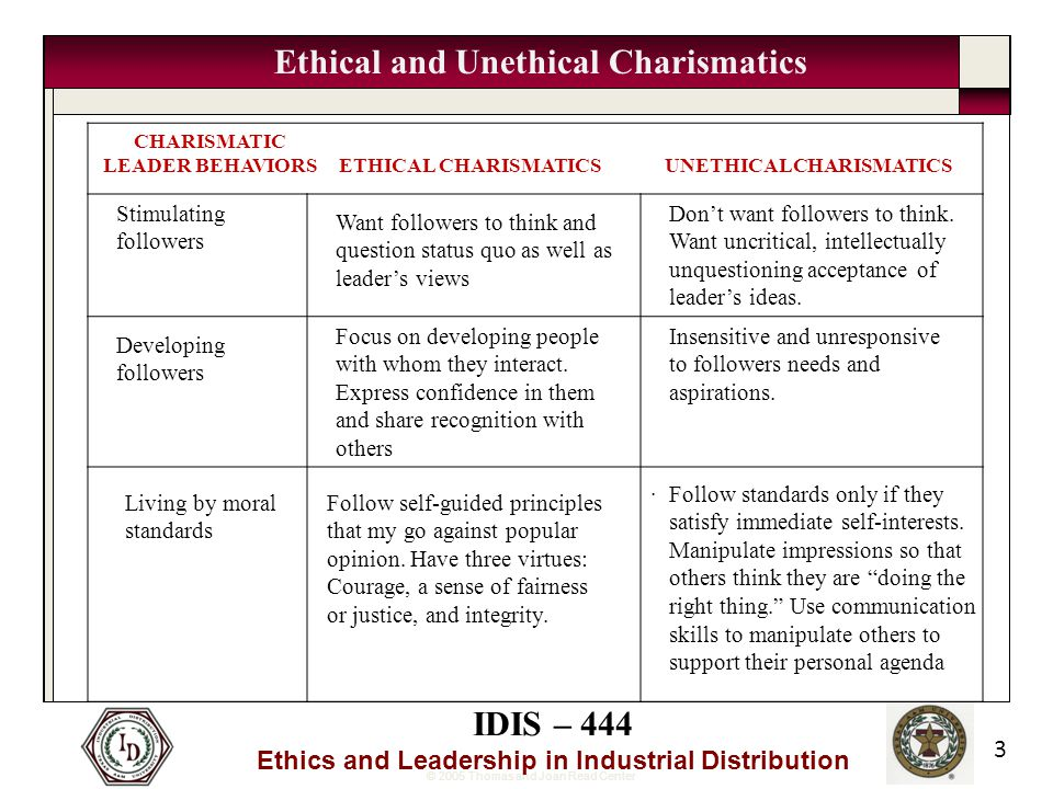 © 2005 Thomas and Joan Read Center IDIS – 444 Ethics and Leadership in Industrial Distribution 3 CHARISMATIC LEADER BEHAVIORS ETHICAL CHARISMATICS UNETHICALCHARISMATICS.