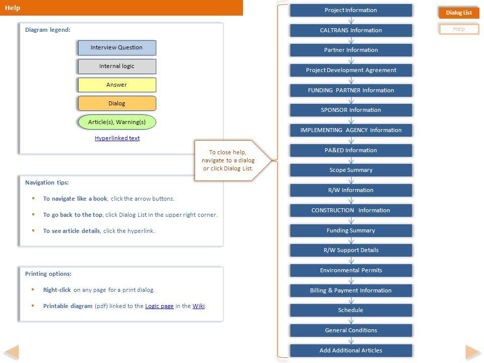 Dialog List Help Navigation tips:  To navigate like a book, click the arrow buttons.