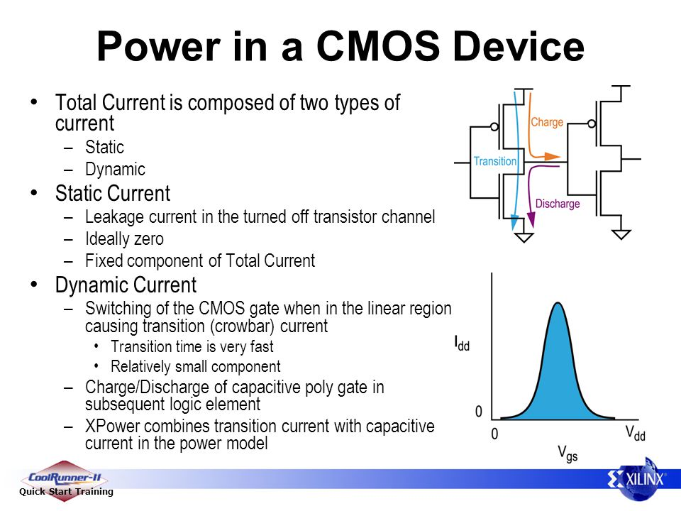 Quick Start Training Power in a CMOS Device Total Current is composed of two types of current – Static – Dynamic Static Current – Leakage current in t