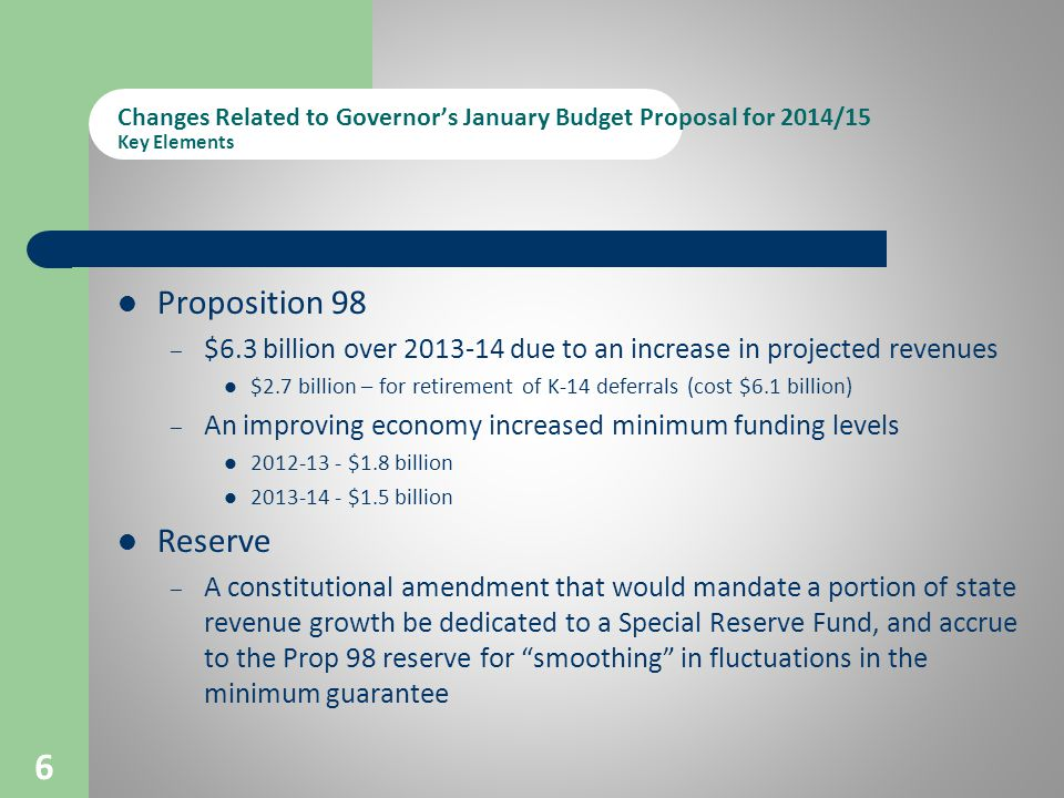 Changes Related to Governor's January Budget Proposal for 2014/15 Key Elements Proposition 98 – $6.3 billion over 2013-14 due to an increase in projected revenues $2.7 billion – for retirement of K-14 deferrals (cost $6.1 billion) – An improving economy increased minimum funding levels 2012-13 - $1.8 billion 2013-14 - $1.5 billion Reserve – A constitutional amendment that would mandate a portion of state revenue growth be dedicated to a Special Reserve Fund, and accrue to the Prop 98 reserve for smoothing in fluctuations in the minimum guarantee 6