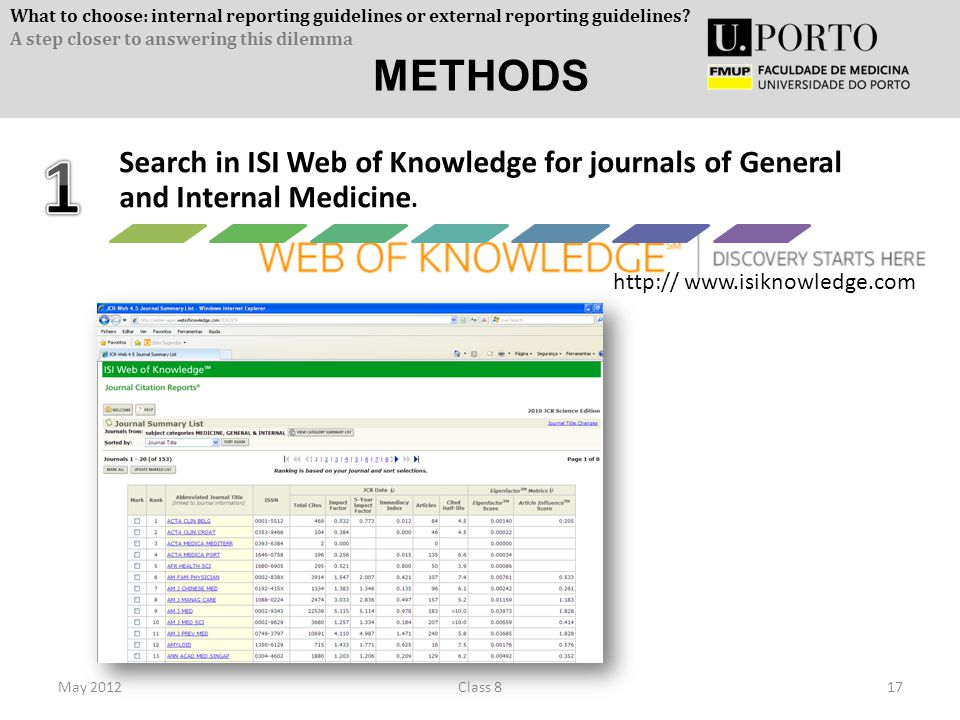 May 201217Class 8 Search in ISI Web of Knowledge for journals of General and Internal Medicine.