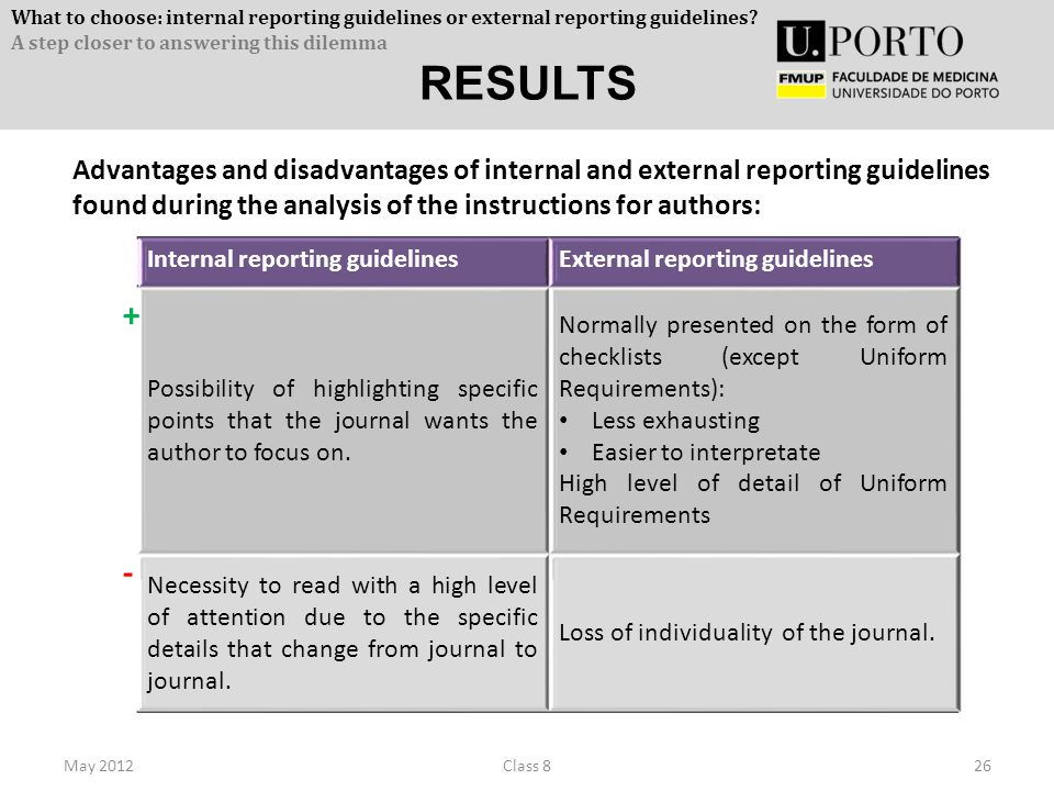RESULTS May 201226Class 8 What to choose: internal reporting guidelines or external reporting guidelines.