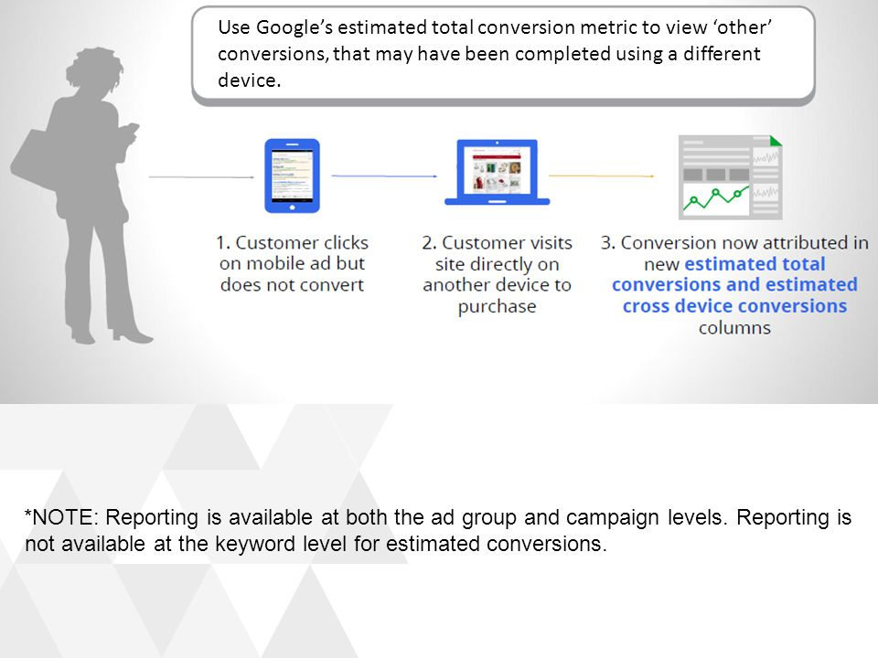Use Google's estimated total conversion metric to view 'other' conversions, that may have been completed using a different device.
