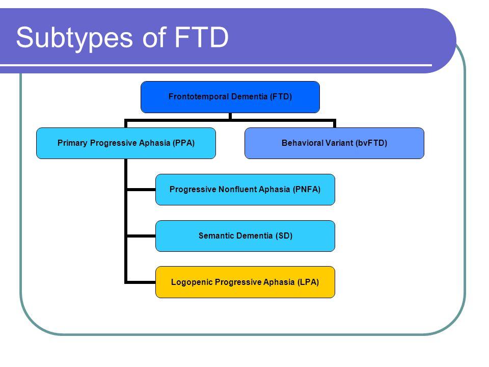 Subtypes of FTD Frontotemporal Dementia (FTD) Primary Progressive Aphasia (PPA) Progressive Nonfluent Aphasia (PNFA) Semantic Dementia (SD) Logopenic