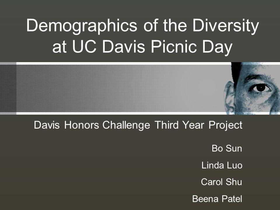 Demographics of the Diversity at UC Davis Picnic Day Davis Honors Challenge Third Year Project Bo Sun Linda Luo Carol Shu Beena Patel