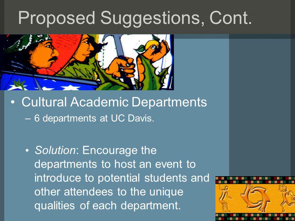 Cultural Academic Departments –6 departments at UC Davis.