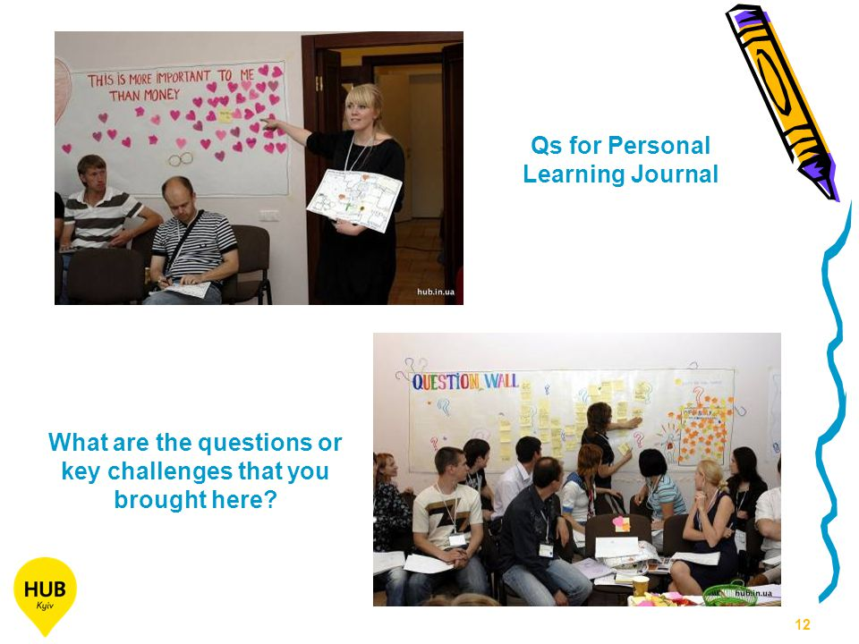 12 Qs for Personal Learning Journal What are the questions or key challenges that you brought here