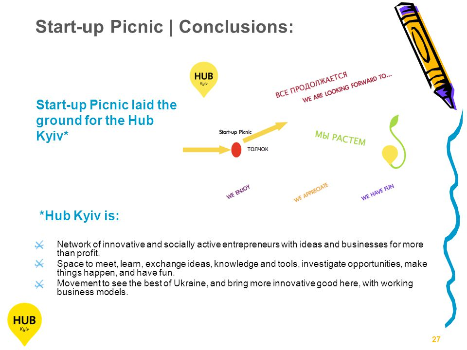 27 Start-up Picnic | Conclusions: *Hub Kyiv is: Network of innovative and socially active entrepreneurs with ideas and businesses for more than profit.