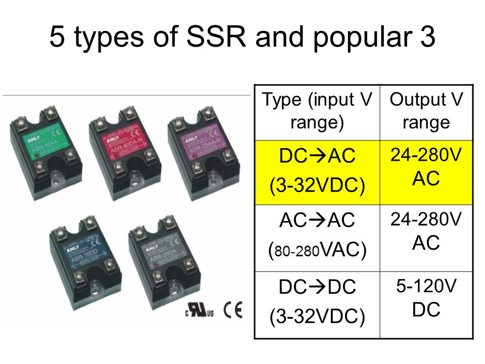 5 types of SSR and popular 3 Type (input V range) Output V range DC  AC (3-32VDC) 24-280V AC AC  AC ( 80-280 VAC) 24-280V AC DC  DC (3-32VDC) 5-120