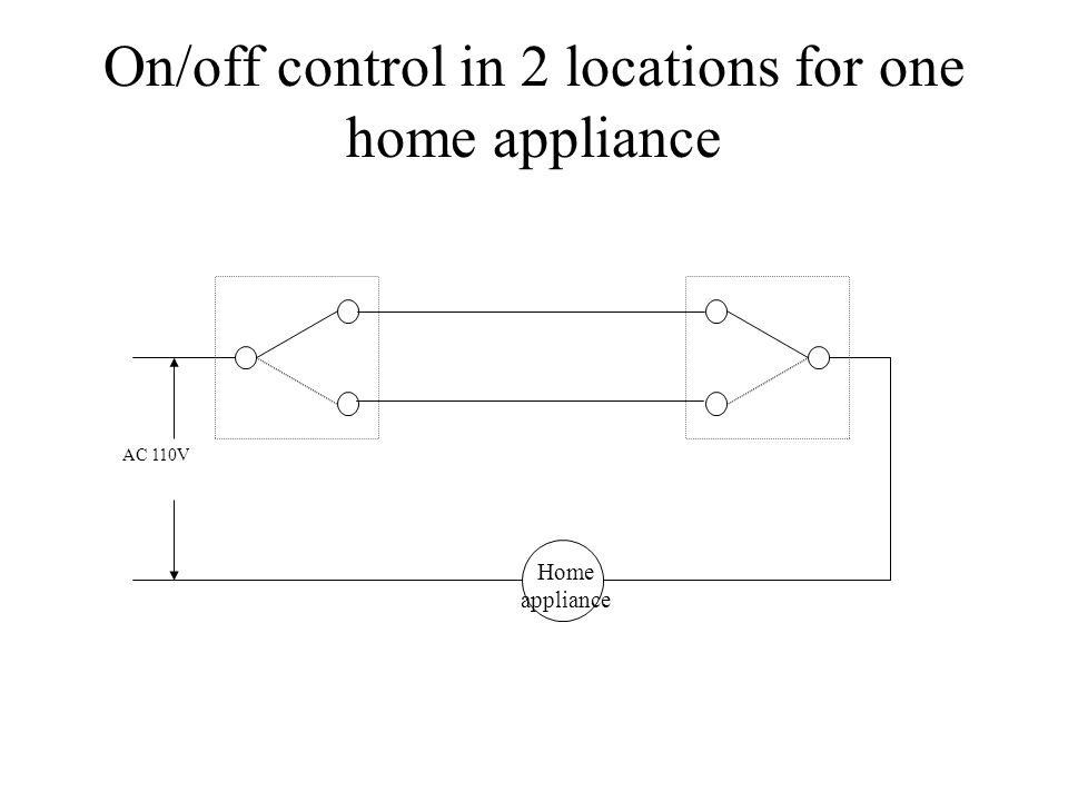 Home appliance AC 110V On/off control in 2 locations for one home appliance