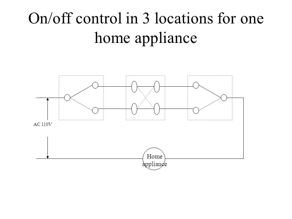 AC 110V On/off control in 3 locations for one home appliance Home appliance