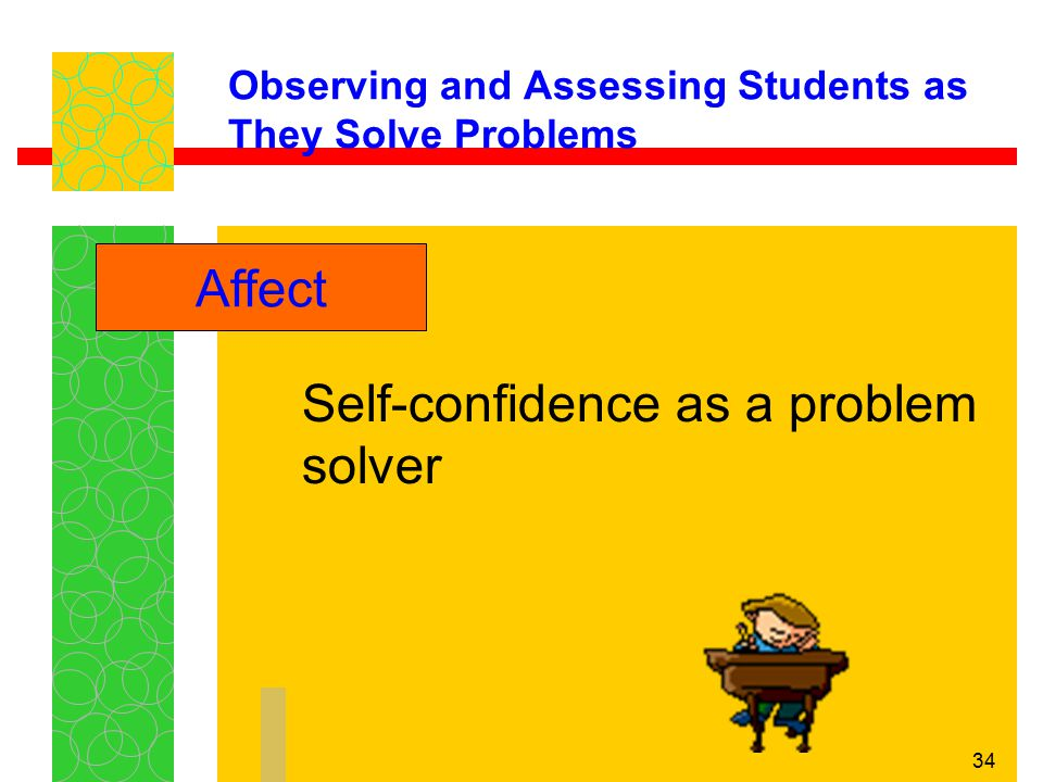 34 Observing and Assessing Students as They Solve Problems Self-confidence as a problem solver Affect