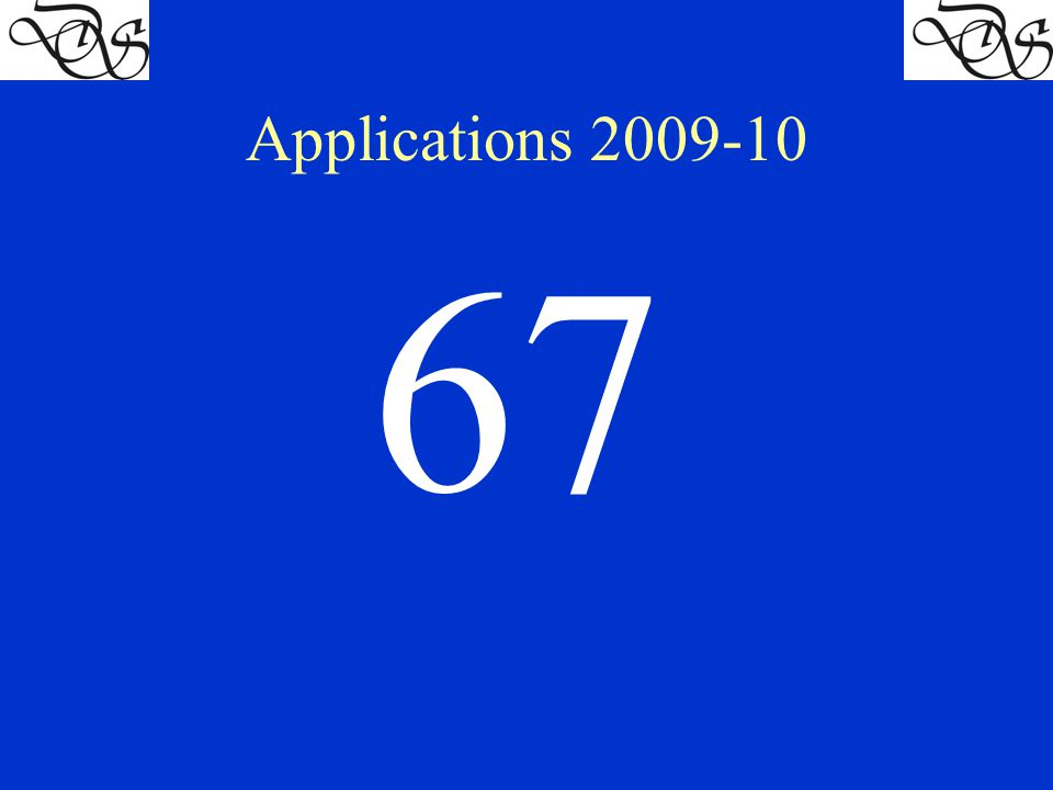 Applications 2009-10 67