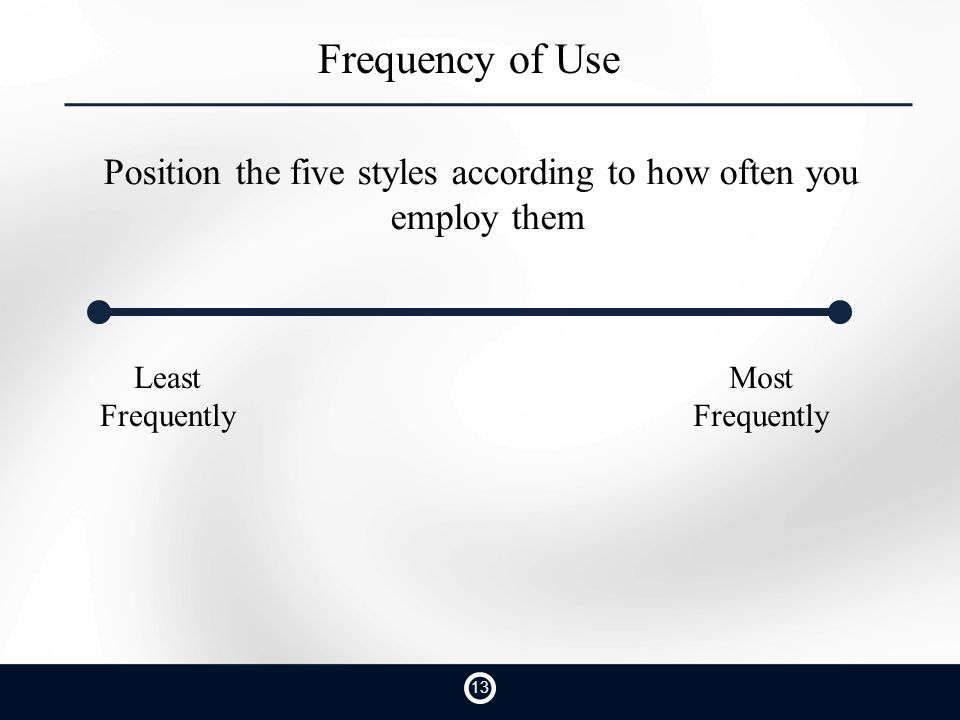 Frequency of Use Least Frequently Most Frequently 13 Position the five styles according to how often you employ them
