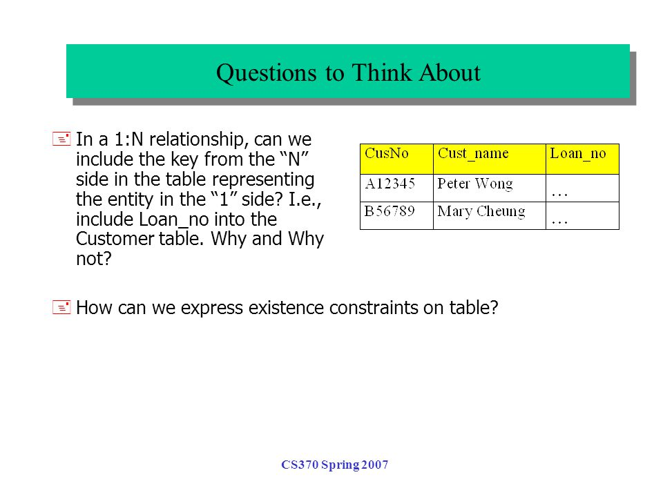 CS370 Spring 2007 +In a 1:N relationship, can we include the key from the N side in the table representing the entity in the 1 side.