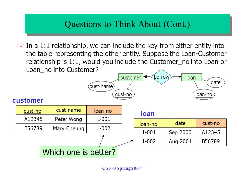 CS370 Spring 2007 Questions to Think About (Cont.) +In a 1:1 relationship, we can include the key from either entity into the table representing the o